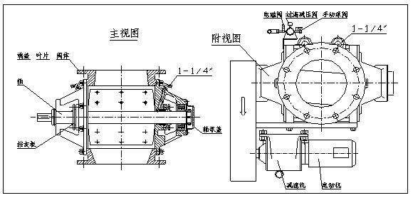 电机两路星型接线图